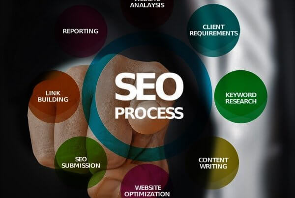 SEO Tips: 9 Must-Do SEO Tips for Beginners | EmailOut - the free email marketing software