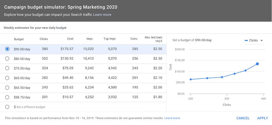 Digital Marketing News: Google Ads Bid Simulator to Maximise Performance | EmailOut.com - free email marketing software