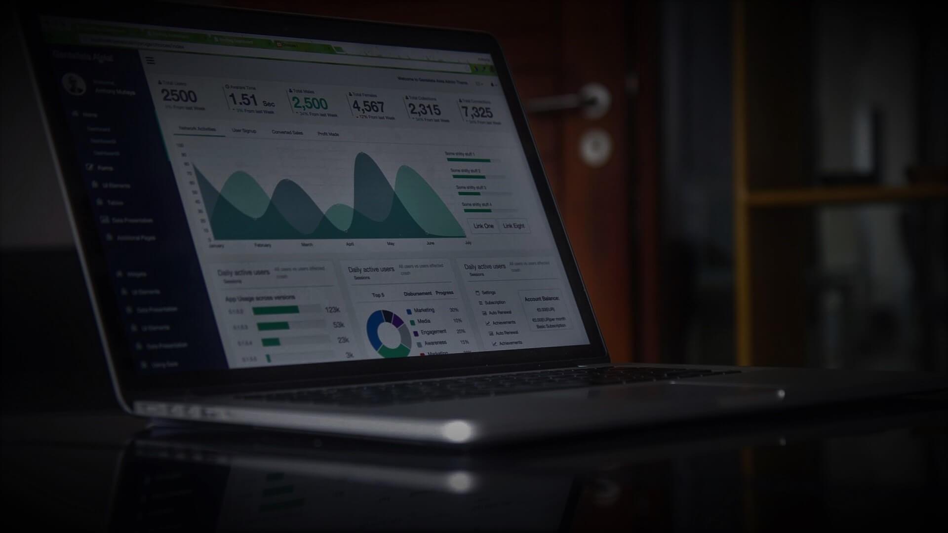 2019 Internet Ad Revenue & COVID-19's Impact On Ad Pricing