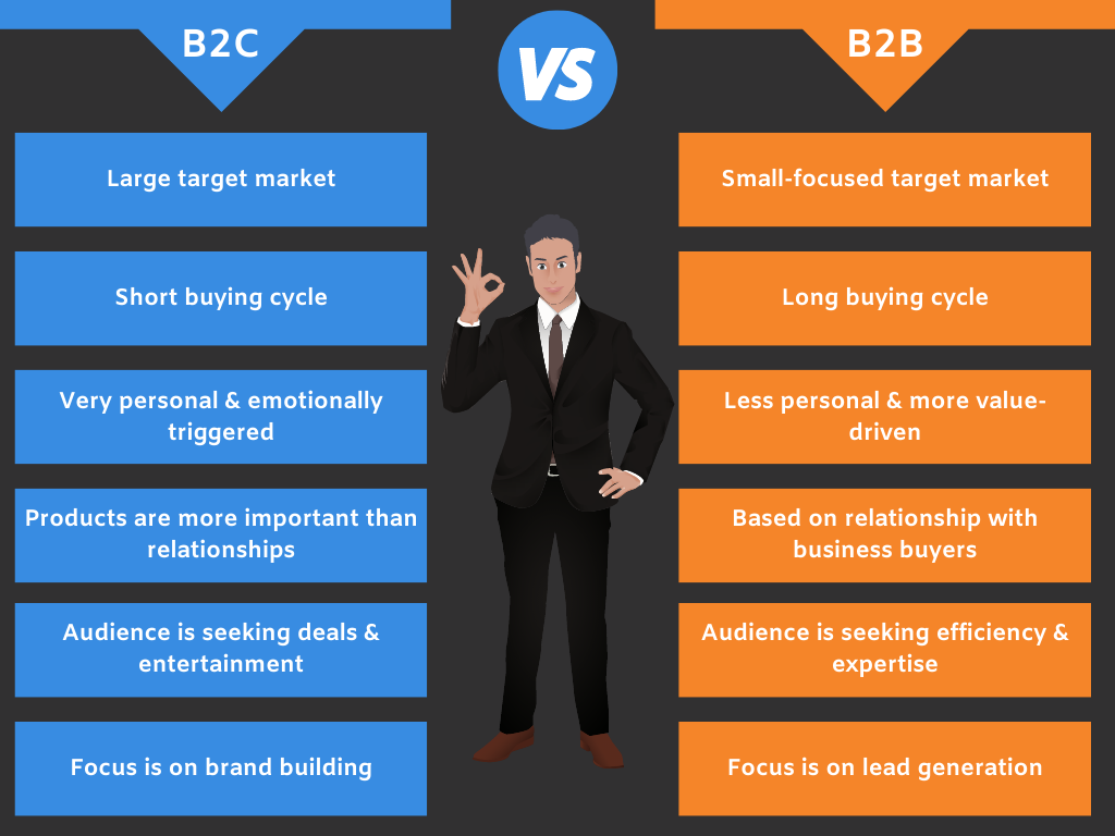 B2C Email Marketing Examples: How To Improve Your B2C Email Marketing | EmailOut.com - free email marketing software