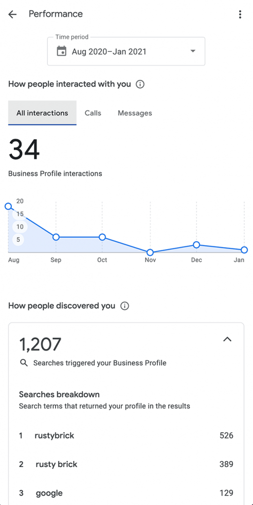 Digital Marketing News | Google My Business New Insights Report | EmailOut.com