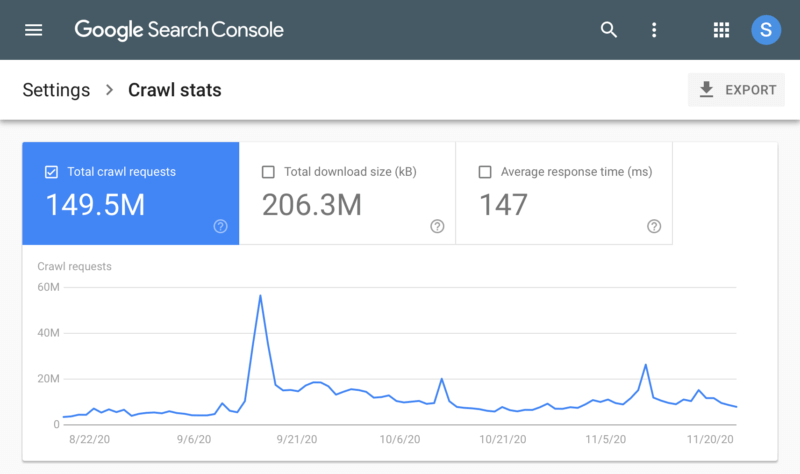 Google Search Console: Data Anomalies | EmailOut.com
