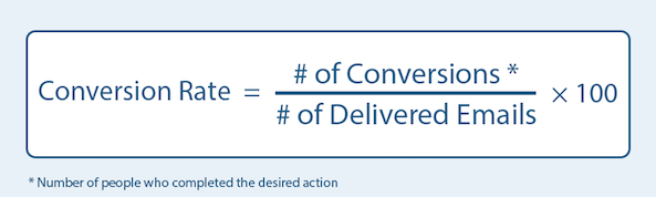 How To Convert Leads Into Customers | EmailOut.com