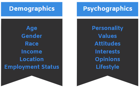 Psychographic Segmentation and Email Marketing   EmailOut.com